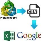 MetaTrader4(MT4)のトレード結果をEA別・通貨別に集計する方法