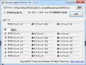 SpreadLoggerAnalyzer