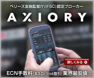 Axiory バナー