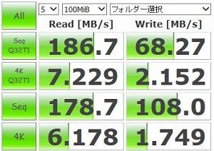 USBメモリ 速度計測