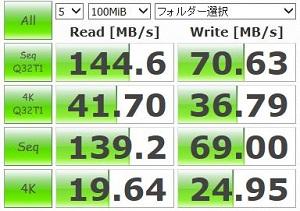 スティックPC ディスク速度計測