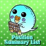 MT4用ポジション集計管理ツール「PositionSummaryList」発売